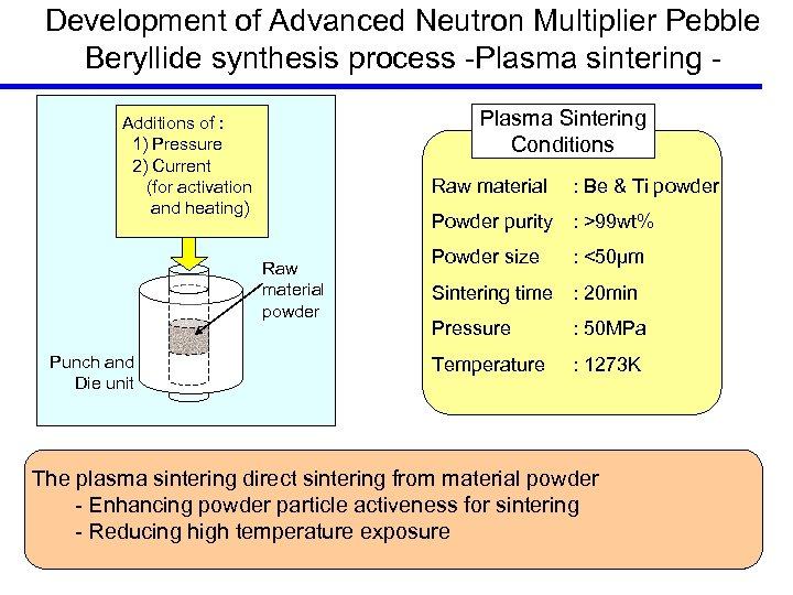 Development of Advanced Neutron Multiplier Pebble Beryllide synthesis process -Plasma sintering Plasma Sintering Conditions