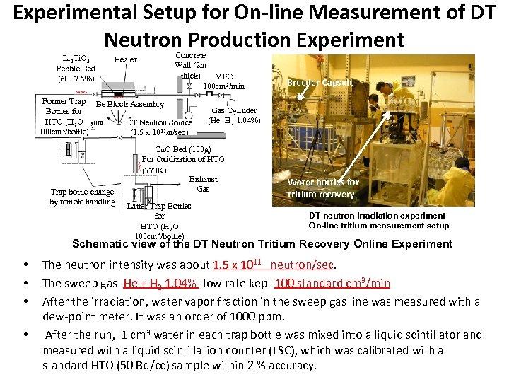 Experimental Setup for On-line Measurement of DT Neutron Production Experiment Li 2 Ti. O