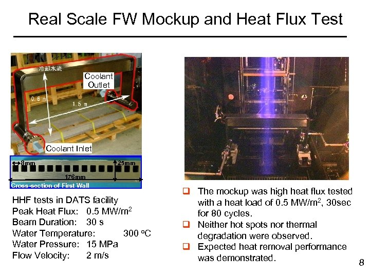 Real Scale FW Mockup and Heat Flux Test Coolant Outlet Coolant Inlet 8 mm