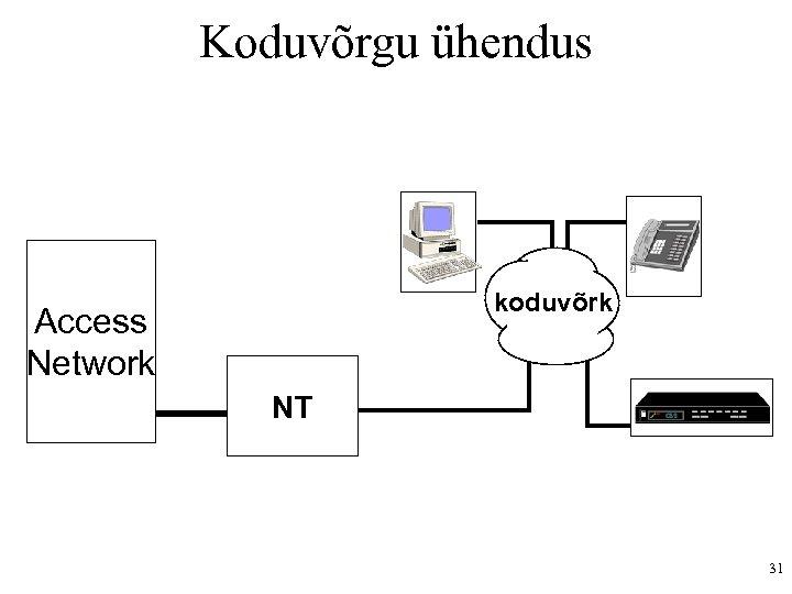 Koduvõrgu ühendus koduvõrk Access Network NT 31