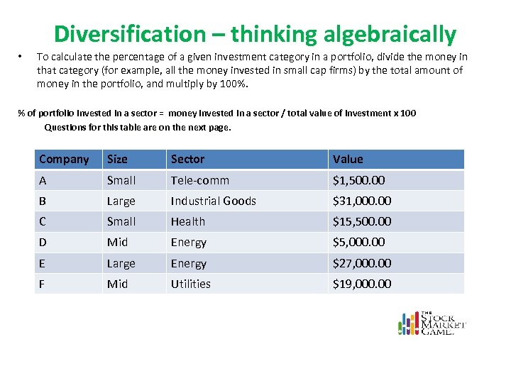 • Diversification – thinking algebraically To calculate the percentage of a given investment