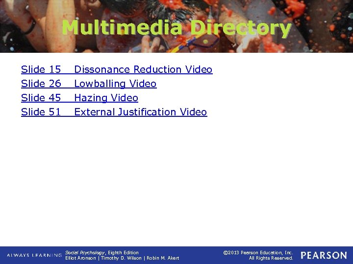 Multimedia Directory Slide 15 26 45 51 Dissonance Reduction Video Lowballing Video Hazing Video