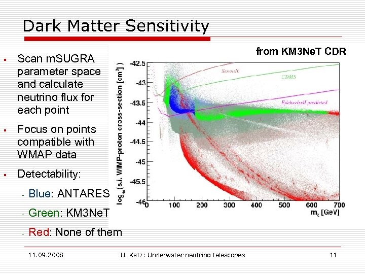 Dark Matter Sensitivity § § Focus on points compatible with WMAP data § from