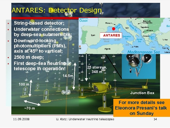 ANTARES: Detector Design § § § String-based detector; Underwater connections by deep-sea submersible; Downward-looking