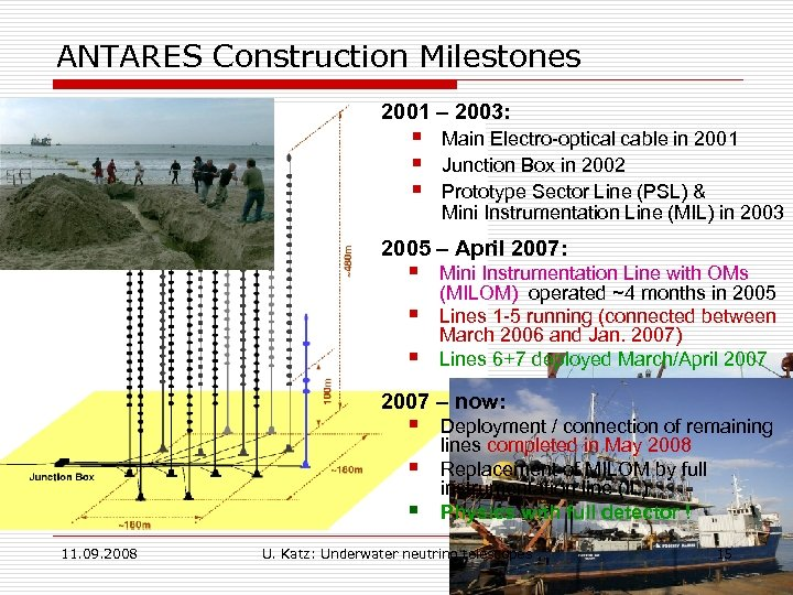 ANTARES Construction Milestones 2001 – 2003: § § § Main Electro-optical cable in 2001