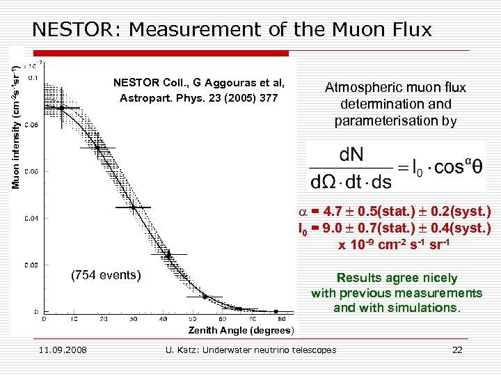 Muon intensity (cm-2 s-1 sr-1) NESTOR: Measurement of the Muon Flux NESTOR Coll. ,