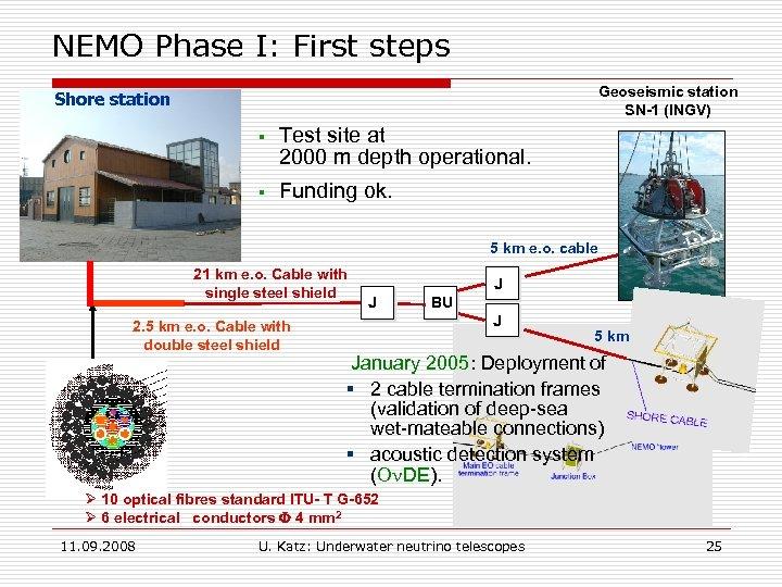 NEMO Phase I: First steps Geoseismic station SN-1 (INGV) Shore station § Test site