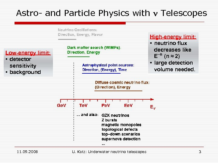 Astro- and Particle Physics with n Telescopes High-energy limit: • neutrino flux decreases like