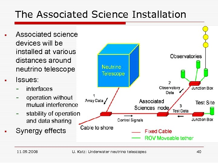 The Associated Science Installation § § Associated science devices will be installed at various