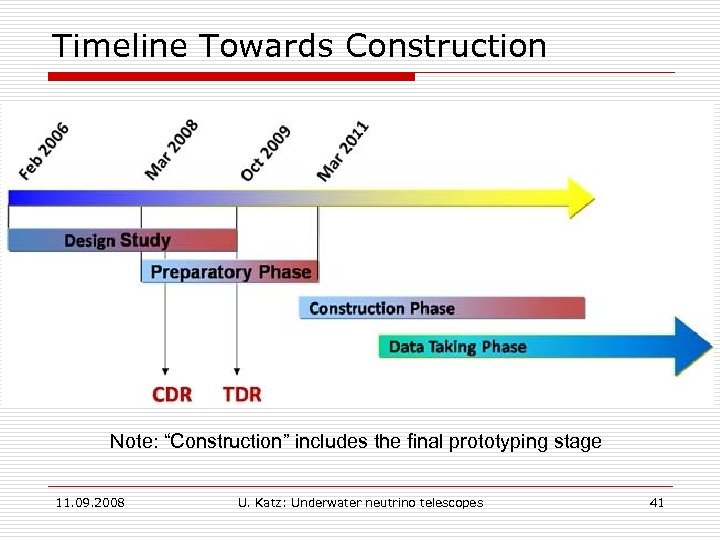 """Timeline Towards Construction Note: """"Construction"""" includes the final prototyping stage 11. 09. 2008 U."""