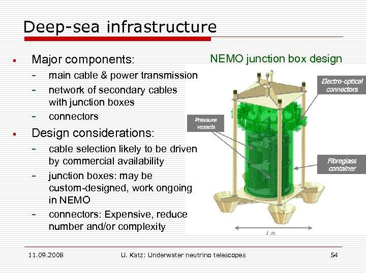 Deep-sea infrastructure § Major components: § NEMO junction box design main cable & power