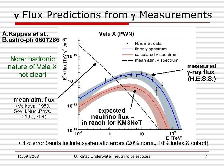 n Flux Predictions from Measurements A. Kappes et al. , B. astro-ph 0607286 Vela