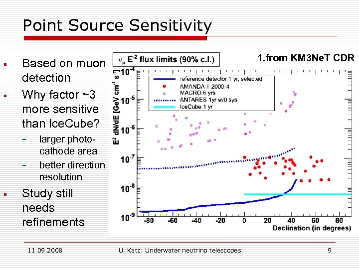 Point Source Sensitivity § § § 1. from KM 3 Ne. T CDR Based