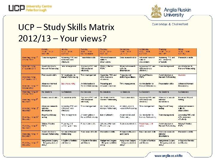 UCP – Study Skills Matrix 2012/13 – Your views?