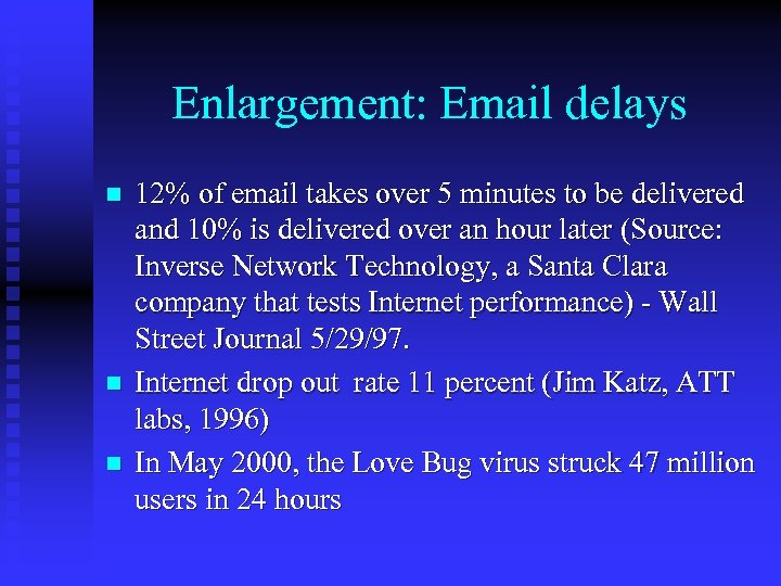 Enlargement: Email delays n n n 12% of email takes over 5 minutes to