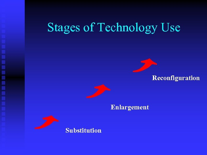 Stages of Technology Use Reconfiguration Enlargement Substitution