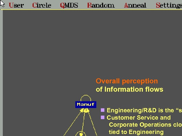 "Overall perception of Information flows n Engineering/R&D is the ""s n Customer Service and"