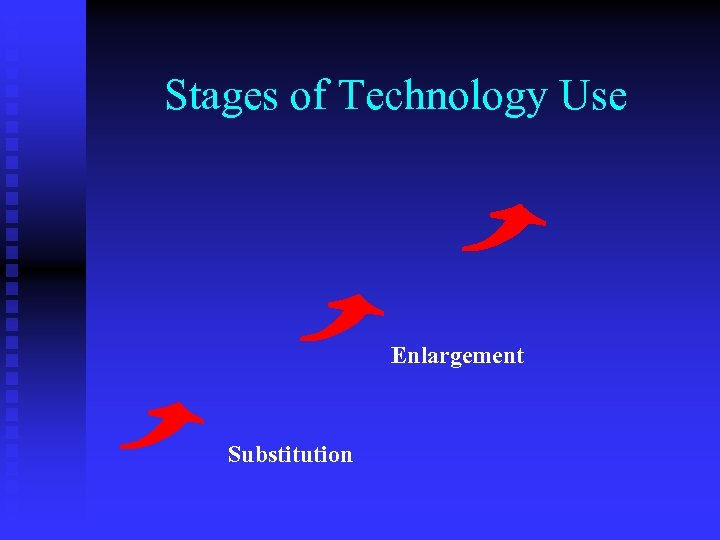 Stages of Technology Use Enlargement Substitution