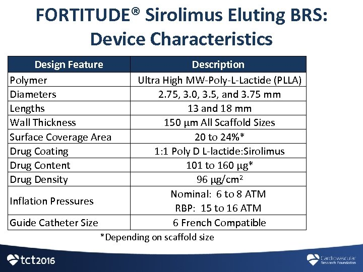 FORTITUDE® Sirolimus Eluting BRS: Device Characteristics Design Feature Polymer Diameters Lengths Wall Thickness Surface