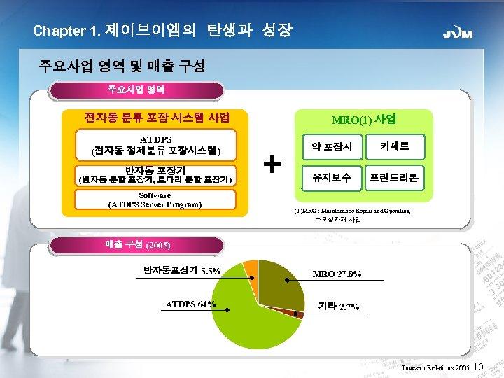 Chapter 1. 제이브이엠의 탄생과 성장 주요사업 영역 및 매출 구성 주요사업 영역 전자동 분류