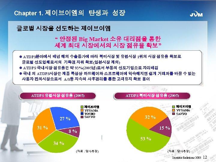 """Chapter 1. 제이브이엠의 탄생과 성장 글로벌 시장을 선도하는 제이브이엠 """" 안정된 Big Market 소유"""