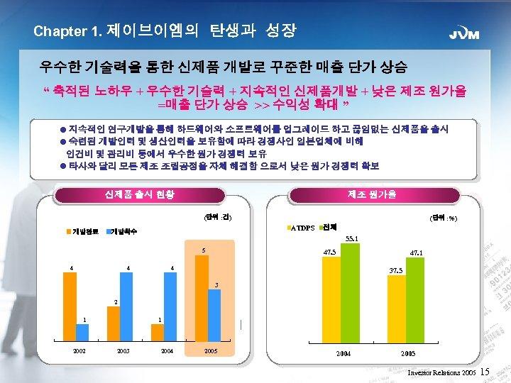 Chapter 1. 제이브이엠의 탄생과 성장 우수한 기술력을 통한 신제품 개발로 꾸준한 매출 단가 상승