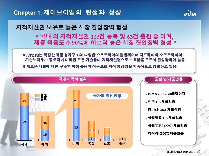 "Chapter 1. 제이브이엠의 탄생과 성장 지적재산권 보유로 높은 시장 진입장벽 형성 "" 국내 외"