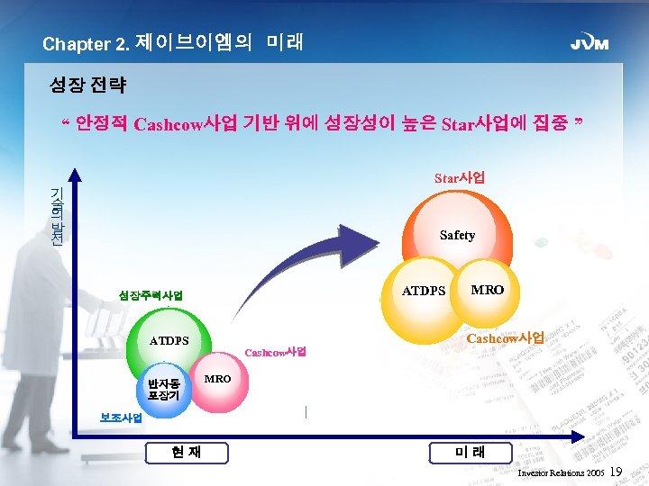 "Chapter 2. 제이브이엠의 미래 성장 전략 "" 안정적 Cashcow사업 기반 위에 성장성이 높은 Star사업에"