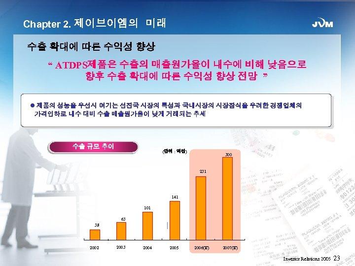 "Chapter 2. 제이브이엠의 미래 수출 확대에 따른 수익성 향상 "" ATDPS제품은 수출의 매출원가율이 내수에"