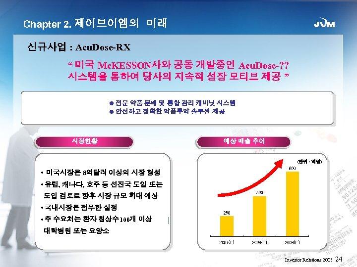"Chapter 2. 제이브이엠의 미래 신규사업 : Acu. Dose-RX "" 미국 Mc. KESSON사와 공동 개발중인"