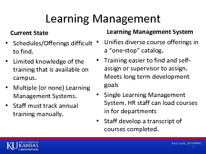 Learning Management Current State Learning Management System • Schedules/Offerings difficult • Unifies diverse course