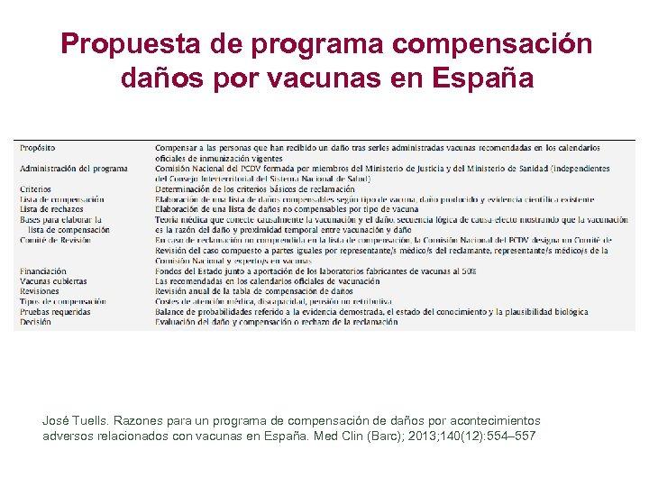 Propuesta de programa compensación daños por vacunas en España José Tuells. Razones para un