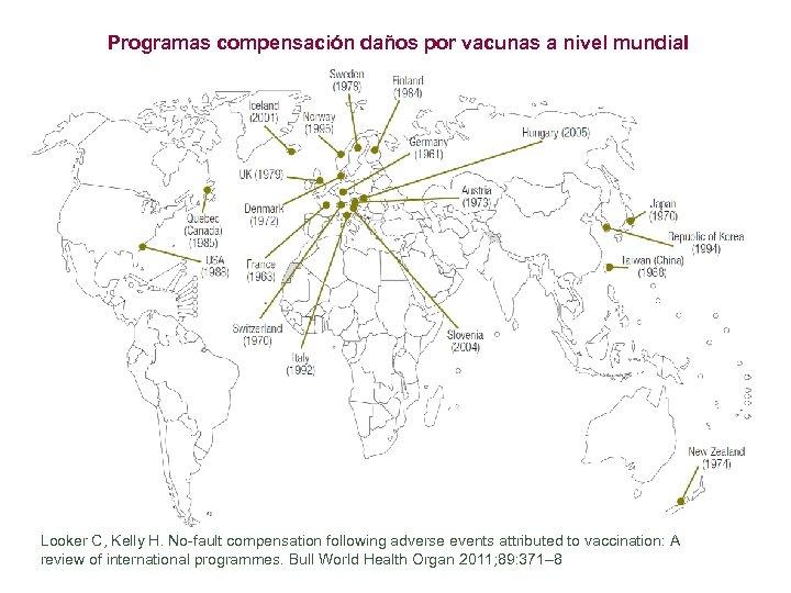 Programas compensación daños por vacunas a nivel mundia. I Looker C, Kelly H. No-fault