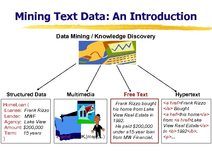 Mining Text Data: An Introduction Data Mining / Knowledge Discovery Structured Data Home. Loan