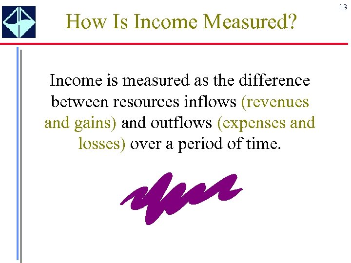 How Is Income Measured? Income is measured as the difference between resources inflows (revenues