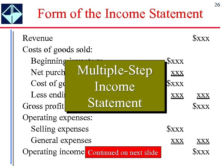 Form of the Income Statement Revenue Costs of goods sold: Beginning inventory $xxx Multiple-Step