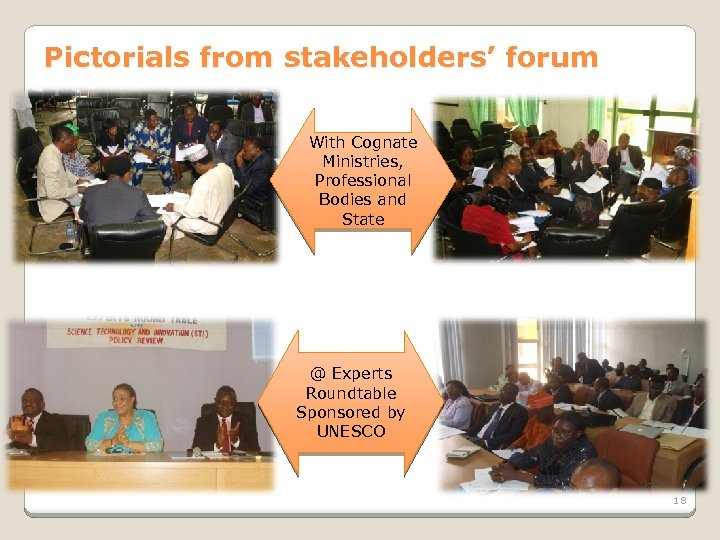 Pictorials from stakeholders' forum With Cognate Ministries, Professional Bodies and State @ Experts Roundtable