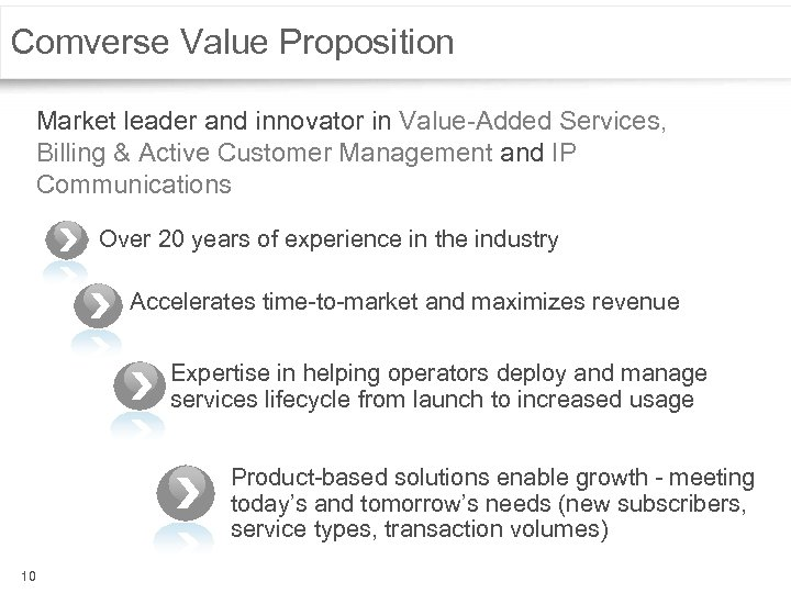 Comverse Value Proposition Market leader and innovator in Value-Added Services, Billing & Active Customer