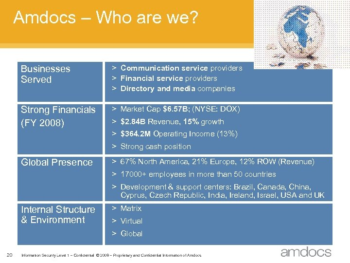 Amdocs – Who are we? Businesses Served > Communication service providers > Financial service