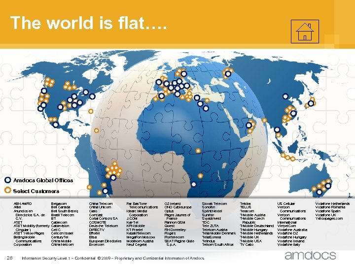 The world is flat…. Amdocs Global Offices Select Customers ABN AMRO Alltel Anuncios en