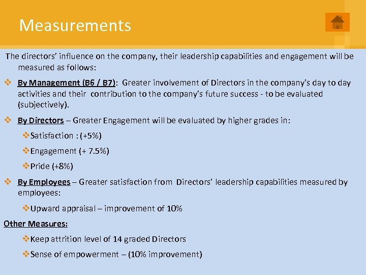 Measurements The directors' influence on the company, their leadership capabilities and engagement will be