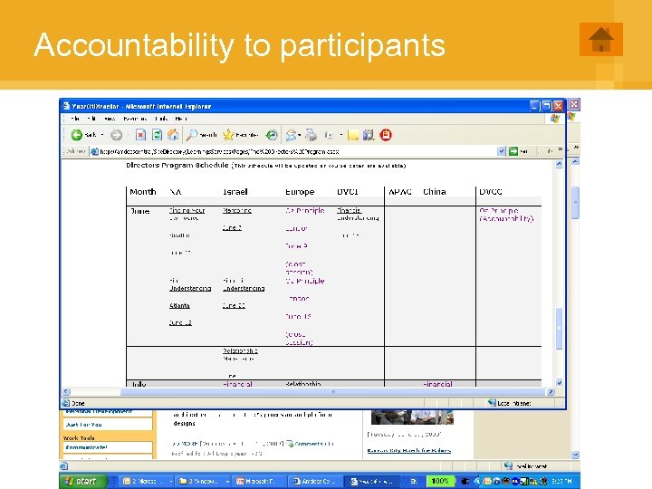 Accountability to participants 36 Information Security Level 2 - Sensitive. © 2008 - Proprietary