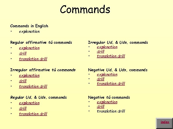 Commands in English • explanation Regular affirmative tú commands • explanation • drill •