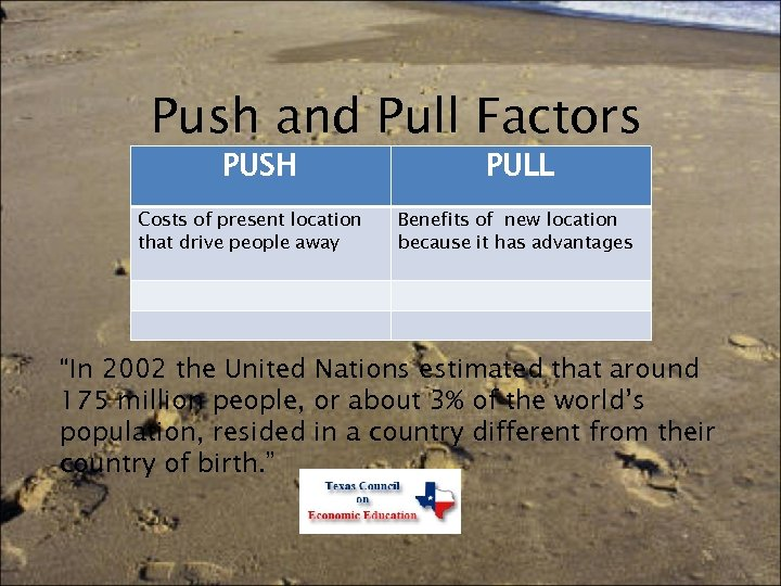 Push and Pull Factors PUSH Costs of present location that drive people away PULL