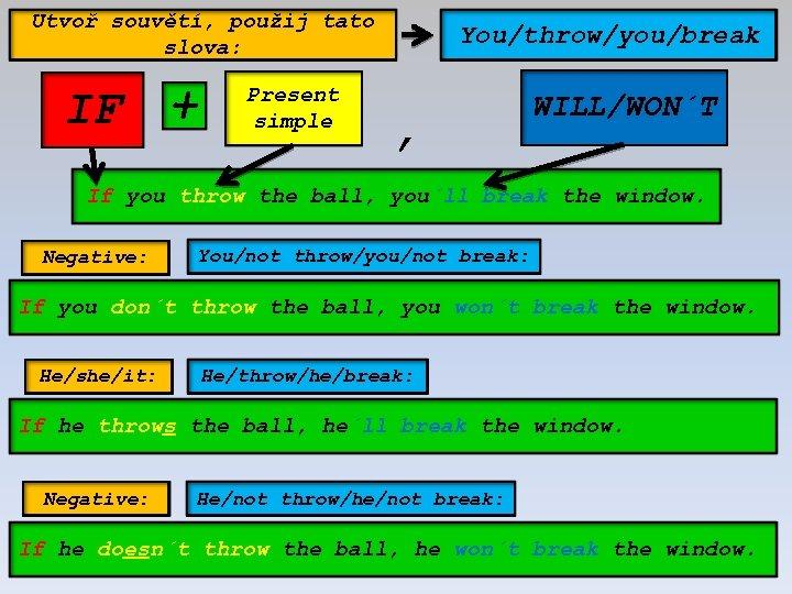 Utvoř souvětí, použij tato slova: IF + Present simple You/throw/you/break , WILL/WON´T If you
