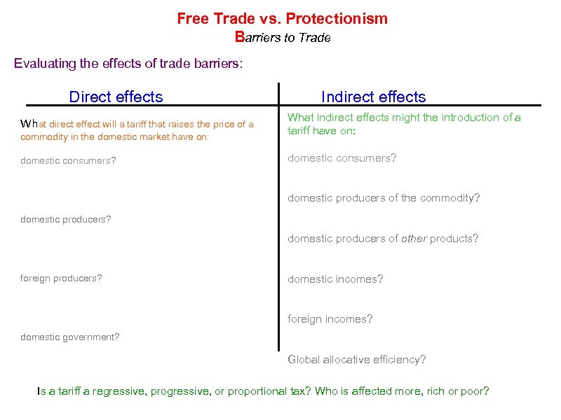 Free Trade vs. Protectionism Barriers to Trade Evaluating the effects of trade barriers: Direct
