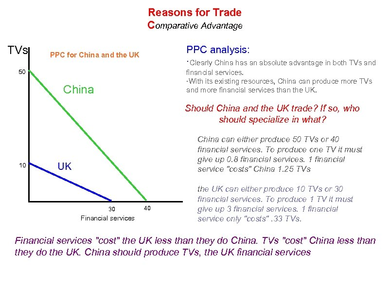 Reasons for Trade Comparative Advantage TVs PPC analysis: ·Clearly China has an absolute advantage