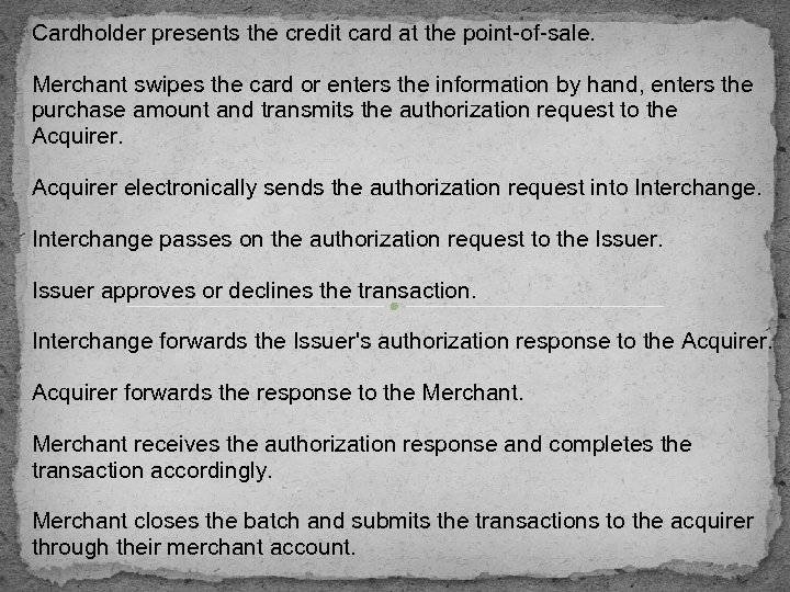 Cardholder presents the credit card at the point-of-sale. Merchant swipes the card or enters