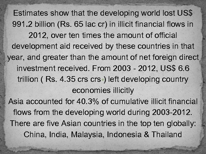 Estimates show that the developing world lost US$ 991. 2 billion (Rs. 65 lac