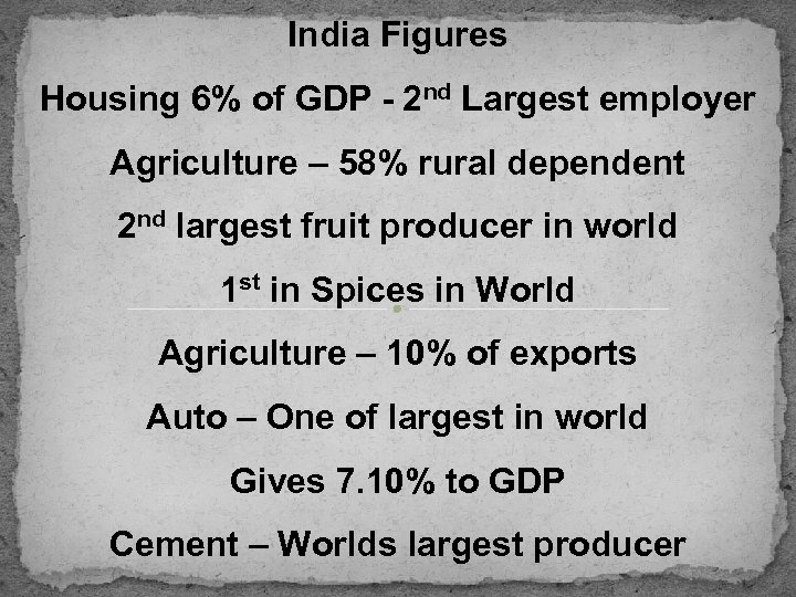 India Figures Housing 6% of GDP - 2 nd Largest employer Agriculture – 58%